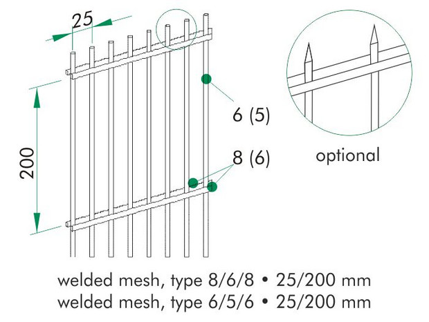 Double Wire Fence, close-meshed 25/200