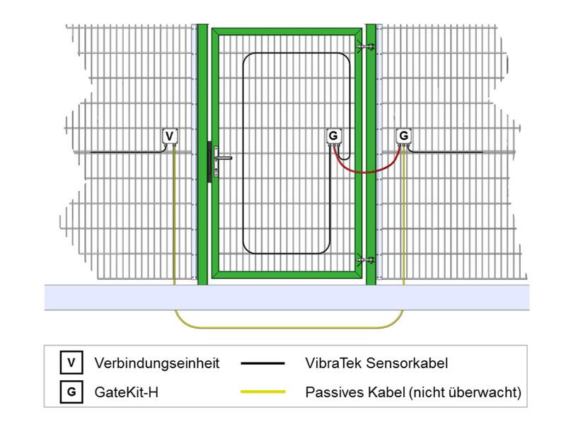 Elektronisch überwachter Zaun-Drehflügeltor INOVA von Berlemann Torbau GmbH