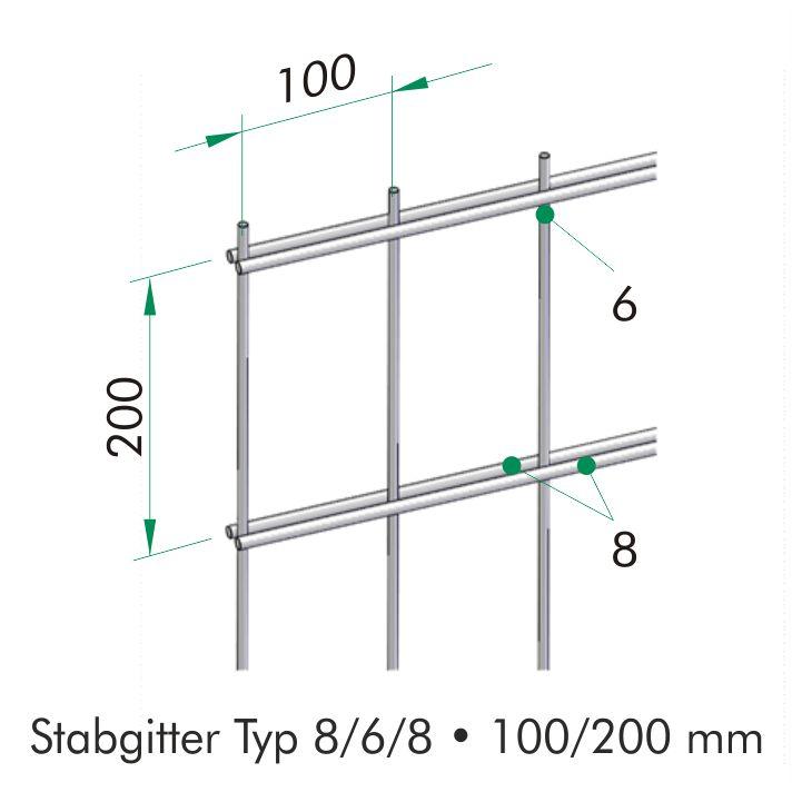 Doppelstabgitter INOVA 100-200-8-6-8 Detailzeichnung von Berlemann Torbau GmbH
