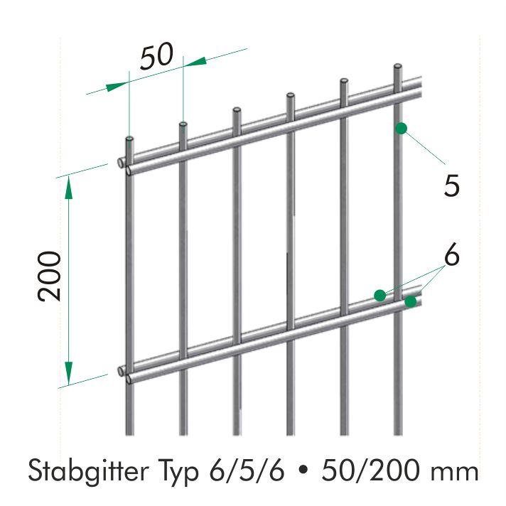 Doppelstabgitter INOVA 50-200-6-5-6 Detailzeichnung von Berlemann Torbau GmbH