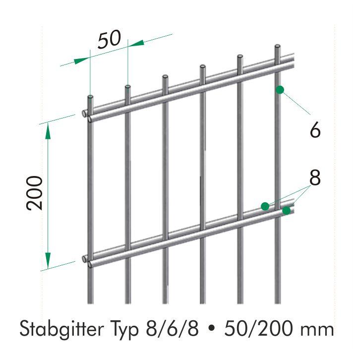 Doppelstabgitter INOVA 50-200-8-6-8 Detailzeichnung von Berlemann Torbau GmbH