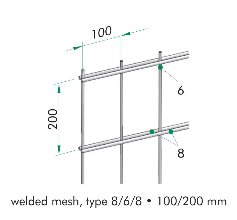 INOVA Double Wire Mesh 100/200
