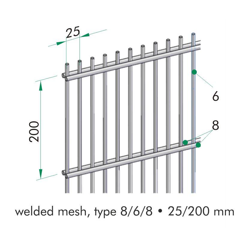 INOVA Double Wire Mesh 25/200