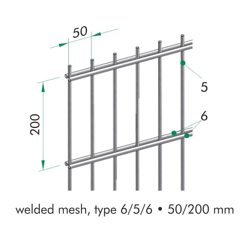 INOVA Double Wire Mesh 50/200