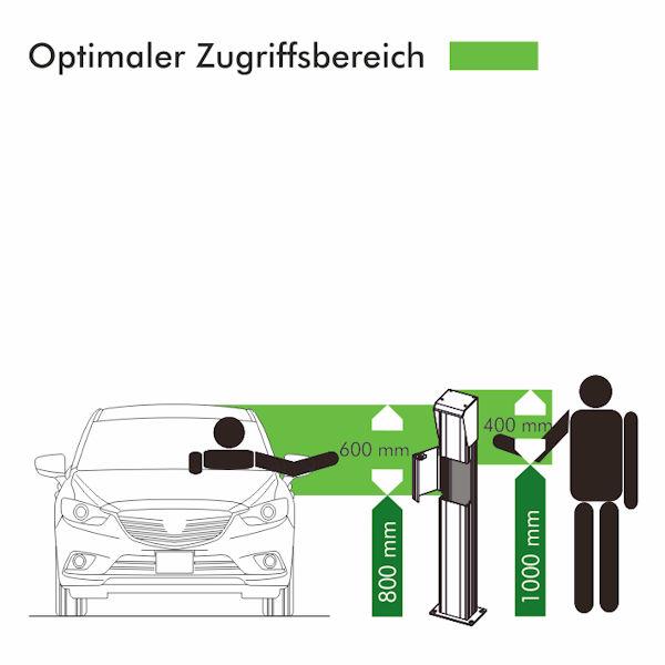 Standsaulen INOVA Bediensaule PKW Zeichnung von Berlemann